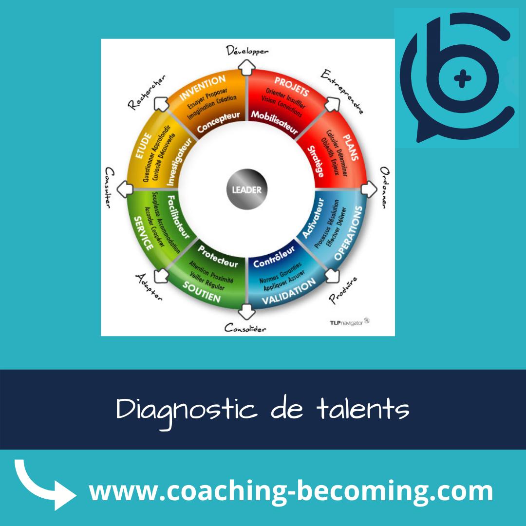 Diagnostic de talents